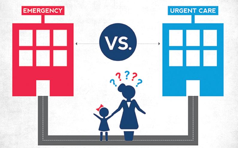 Freestanding Emergency Room vs Urgent Care